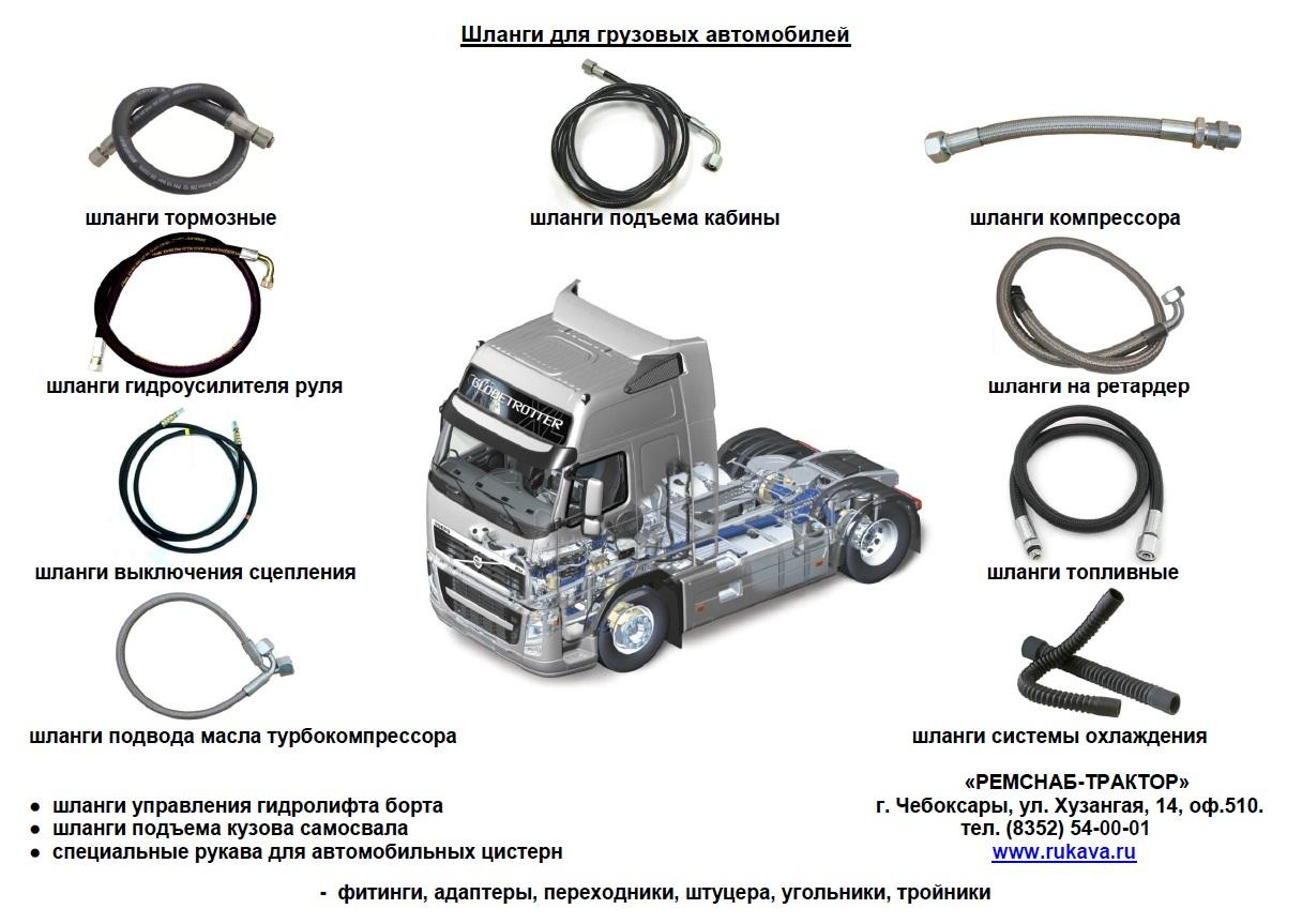 Шланги для грузовых автомобилей